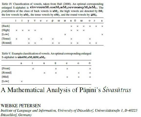 Maheshvara Sutra Shiva Sutra Panini पाणिनीय माहेश्वर सूत्र ४