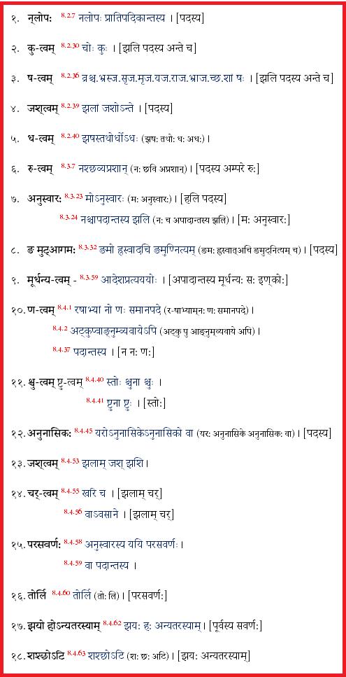Vyanjan Sandhi व्यञ्जन सन्धि या हल् संंधि - पाणिनीय सूत्र