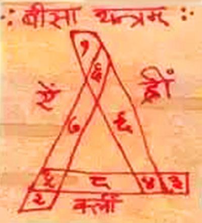 बीसा यन्त्रम् — देवी लिङ्ग Beesa Yantram Devi Lingam